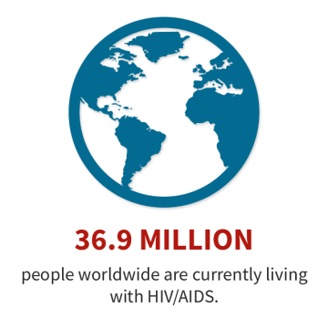 global-aids-overview-1